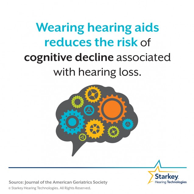 Hearing Aids Help with Cognitive Decline in Older Adults